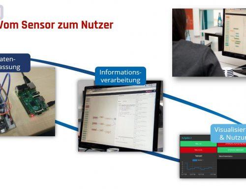 "Fachworkshopreihe ""Vom Sensor zum Nutzer"""