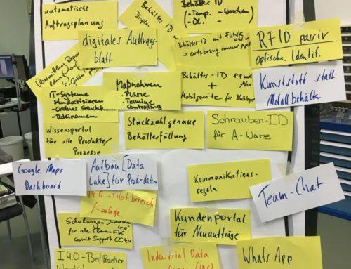 Industrie 4.0 Workshop – Potenzialanalyse und Konzeptentwicklung