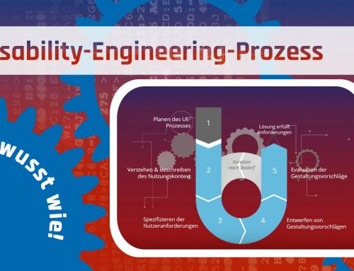 Usability-Engineering-Prozess
