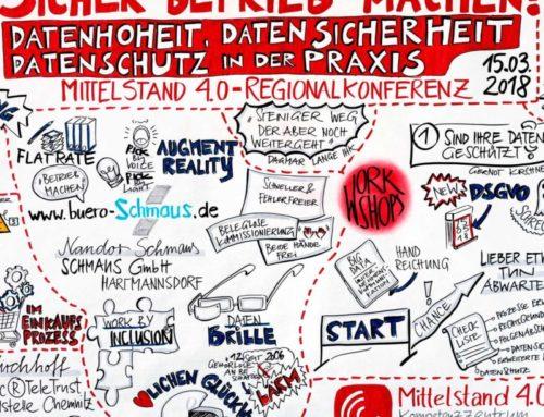 Broschüre Mittelstand 4.0-Regionalkonferenz Chemnitz