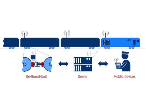 Automatische Bremsprobe