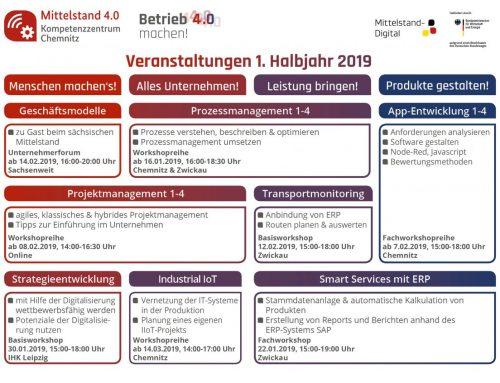 Veranstaltungsübersicht für das erste Halbjahr 2019