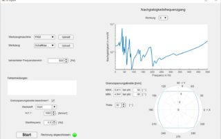 Agile Simulationsmodelle || © Fraunhofer IWU