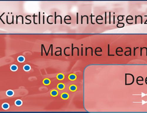 Praktische Einführung in Maschinelles Lernen