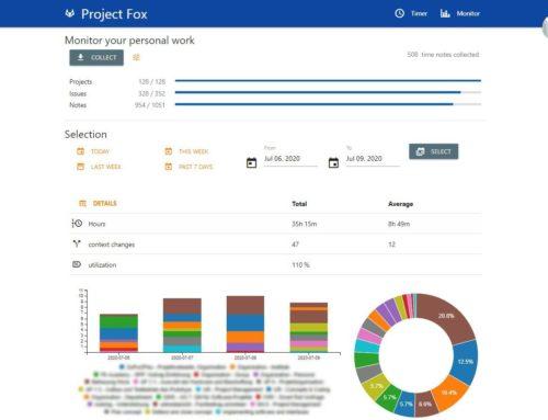 Technologie-Erprobung zum agilen Zeit- und Projektmanagement für Softwareprojekte