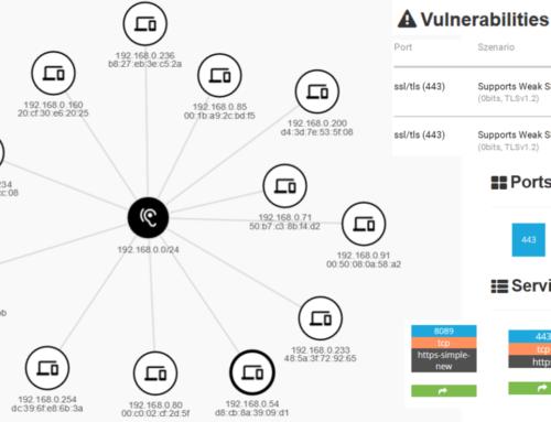 """Einsatz des Schwachstellen-Scanners zur Analyse des Firmennetzwerkes """"Verbesserung der IT-Sicherheit auf Basis einer IT-Sicherheitsanalyse und einem Maßnahmenkatalog"""""""