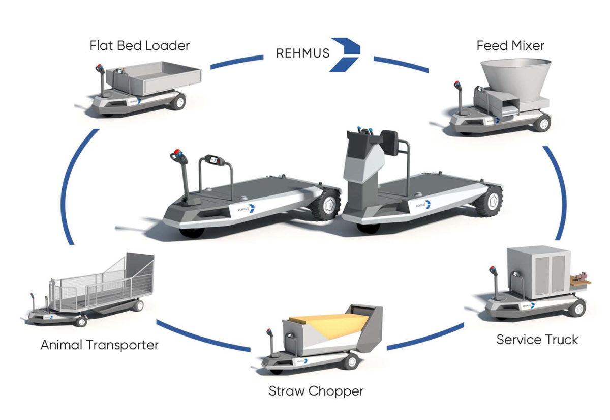 modularer Geräteträger Agrarindustrie