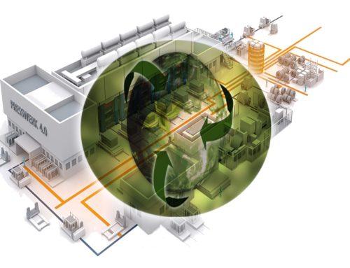 Methoden und Werkzeuge zur industriellen Nachhaltigkeit