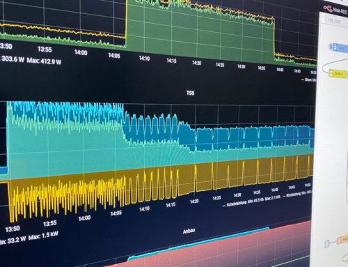Performante Speicherung und Visualisierung von Sensordaten