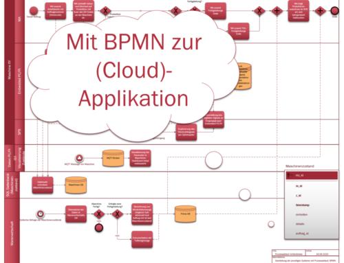 Ableitung von Anforderungen an  IT-Kommunikation mittels Prozessanalyse